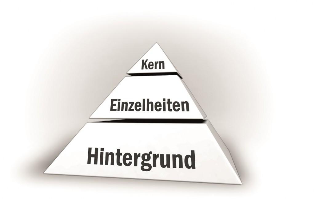 Grafik 4 (Pyramide)